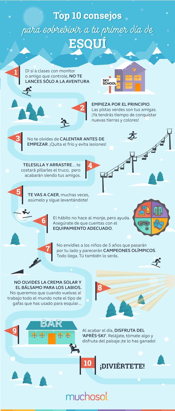 infografía aprender a esquiar, equiador novato